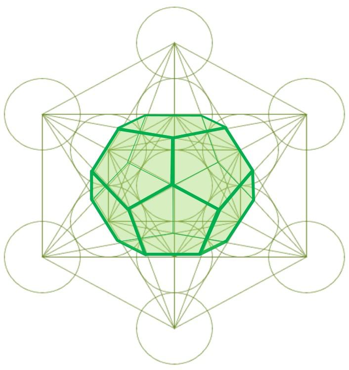 Metatrons Würfel und Dodekaeder gefüllt